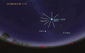 当海王星冲日遇见英仙座流星雨