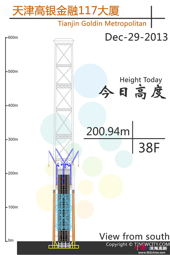 117大厦突破200米 明年将成天津制高点